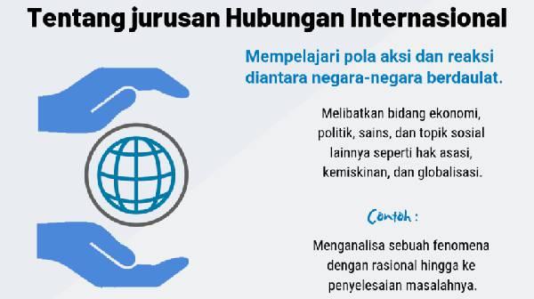 syarat masuk jurusan hubungan internasional