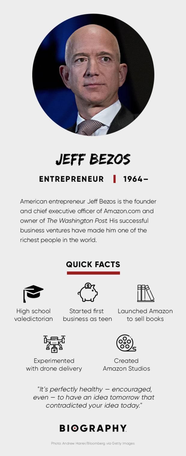 Biografi Singkat dalam Bahasa Inggris Jef Bezos Orang Terkaya No1 Dunia